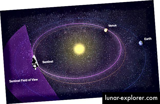Teleskop inframerah Yayasan B612 Sentinel yang dapat menemukan asteroid yang berpotensi berbahaya