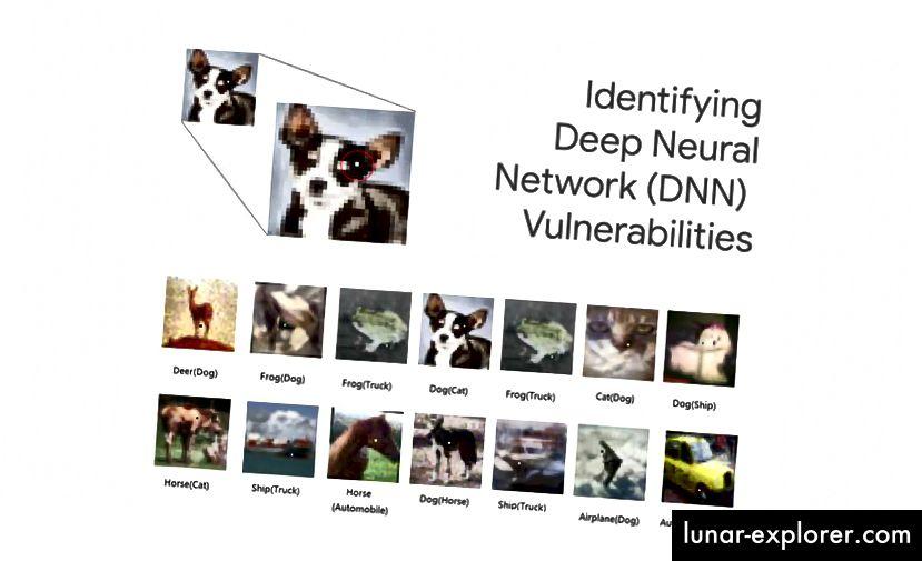 Gambar 3 | Serangan satu piksel berhasil pada jaringan saraf dalam (DNN). Label asli terlebih dahulu, diikuti oleh output dari serangan terhadap tanda kurung [9]