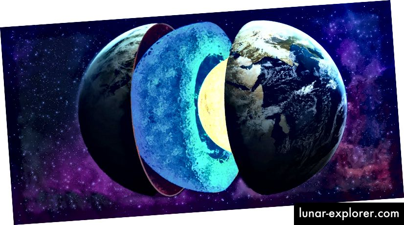 Mantel dengan tiga lapisannya (mantel atas, zona transisi, dan mantel bawah) memiliki ketebalan 1.800 mil, mengambil sekitar 84% dari volume Bumi. Kerak hanya membentuk 1%. Gambar: Pencari.