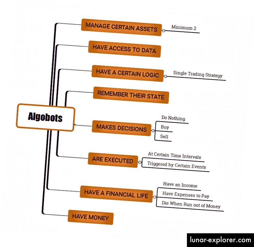Glavna svojstva algobota