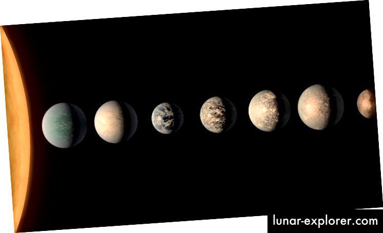 Es ist wahrscheinlich, dass die erdgroßen Planeten des TRAPPIST-1-Systems gezeitengesperrt sind. Foto: NASA / JPL-Caltech