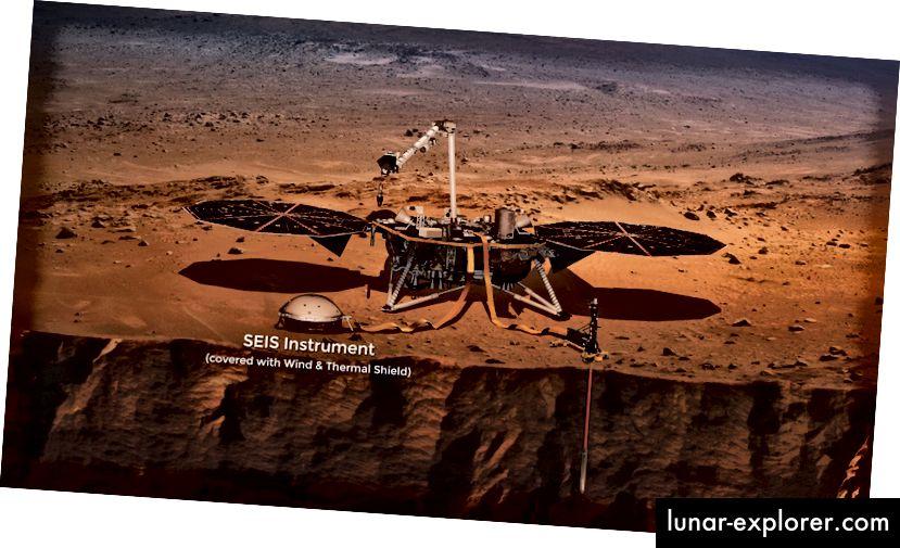 SEIS akan mengukur frekuensi dan besarnya Marsquakes (NASA)