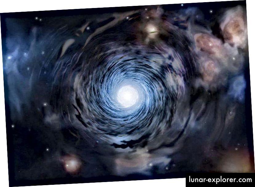 Bármelyik keringő rendszerben ez a központi belső tömeg értéke, amely tárgyakat állandó ellipszis alakú pályán tart. Ha a középső tömeg csökken, akkor a részecskék körüli pályái nagyobb és nagyobb távolságra kifelé fordulnak, tovább befolyásolva a középső régiók tömegét. (AMANDA SMITH, KAMBRIDÁLIS EGYETEM)