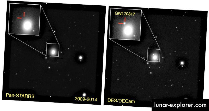 La galassia NGC 4993, situata a 130 milioni di anni luce di distanza, era stata fotografata molte volte in precedenza. Ma subito dopo il rilevamento delle onde gravitazionali del 17 agosto 2017, è stata vista una nuova fonte di luce transitoria: la controparte ottica di una fusione di stelle stella-neutrone neutrone. (P.K. BLANCHARD / E. BERGER / PAN-STARRS / DECAM)