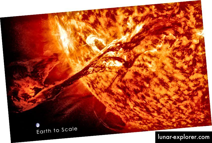 Ein Sonnenfaden im Vergleich zur Erde. Der Alltag lässt uns nicht in der Lage, über das Ausmaß dieser Dinge nachzudenken. Gutschrift: NASA / SDO / AIA