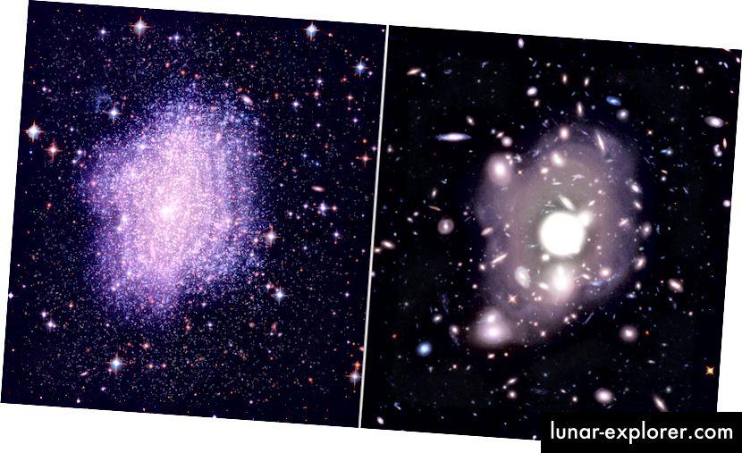Para astronom mengamati bahwa materi gelap tampaknya tidak menggumpal sangat banyak di galaksi-galaksi kecil, tetapi kepadatannya memuncak tajam dalam sistem yang lebih besar seperti gugusan galaksi. Telah menjadi teka-teki mengapa sistem yang berbeda berperilaku berbeda (Kavli IPMU - Kavli IPMU memodifikasi angka ini berdasarkan gambar yang dikreditkan oleh NASA, STScI)