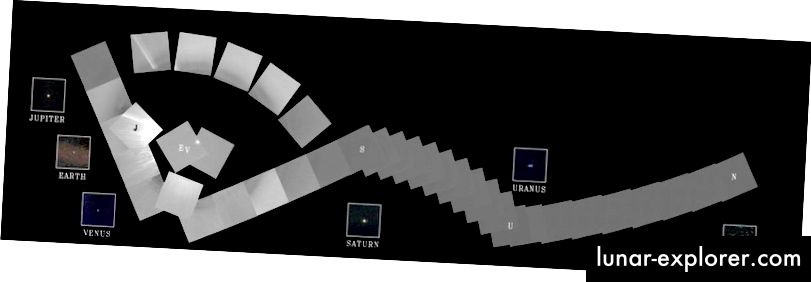 """A Voyager 1 fényképezőgépének 1990. február 14-i fényképezőgépei visszafelé mutattak a nap felé, és sorozat képet készítettek a napról és a bolygókról, elkészítve ezzel a naprendszerünk első """"portréját"""", kívülről nézve. A 60 keretről álló mozaik elkészítése során a Voyager 1 több képet készített a belső Naprendszerről körülbelül 4 milliárd mérföld távolságból és körülbelül 32 fokkal az ecliptic sík felett. Harminckilenc széles látószögű keret összeköti a napfényrendszer hat bolygóját ebben a mozaikban. (NASA / JPL)"""