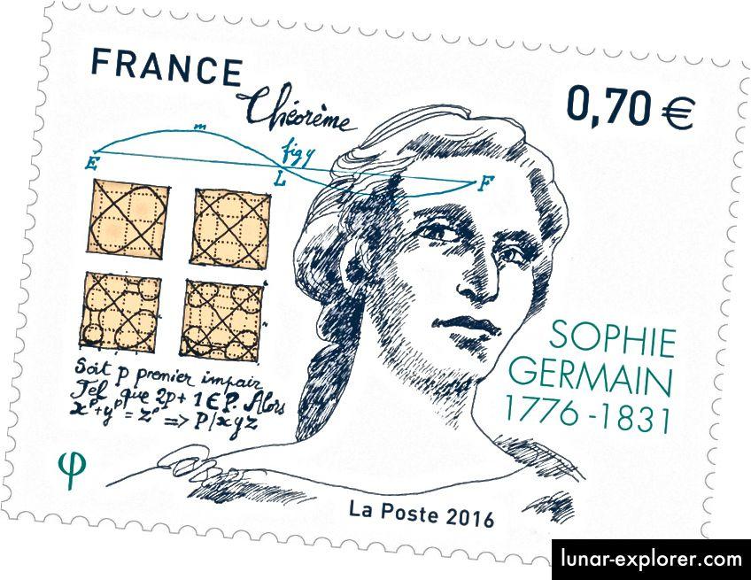 Der 240. Geburtstag von Sophie Germain