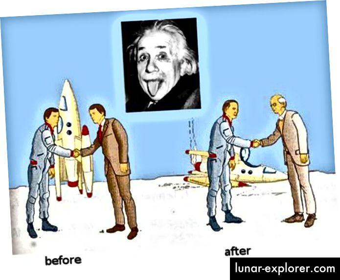 Ako se približite brzini svjetlosti, putnik će proći znatno drugačije od nasuprot osobi koja ostaje u stalnom referentnom okviru. Ali ni paradoks blizanaca ni eksperiment Michelson-Morley nisu bili ono što je zasadilo Einsteinovo sjeme za razvijanje relativnosti. (TWIN PARADOX, VIA TWIN-PARADOX.COM)