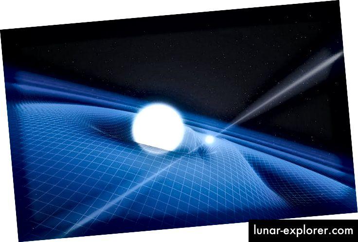 Általános relativitáselmélet - és az 1980-as években a fenti bináris pulzáris rendszerek megfigyeléseihez hasonlóan - a gravitáció és a fény azonos sebességgel oszlik meg. Ez utalhat-e kapcsolatra a kettő között? Kép: ESO / L. Calçada.