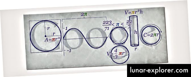 Logo Google untuk Hari Pi.
