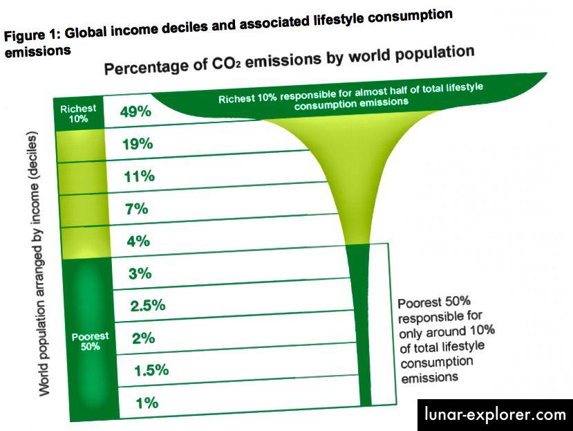 Az Oxfam-tól