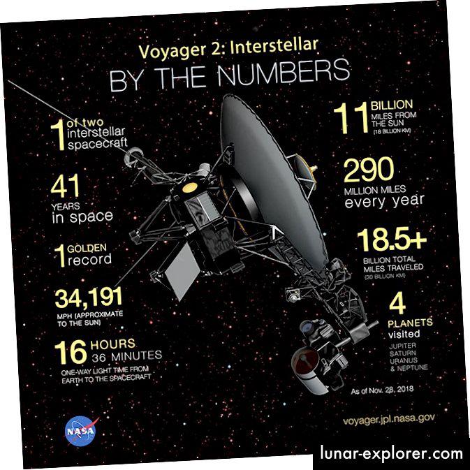 Crediti immagine: NASA