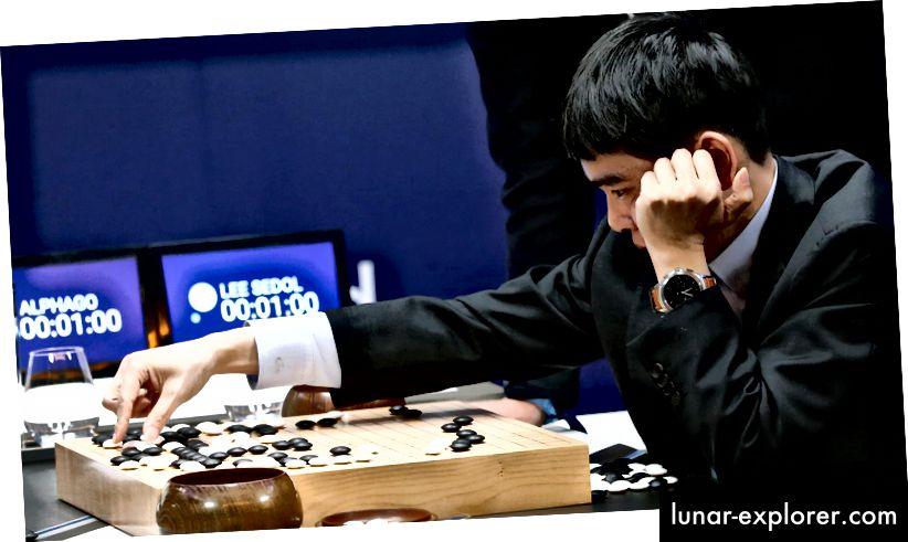 Каспаров срещу Deep Blue (вляво) и Sedol срещу AlphaGo (вдясно)
