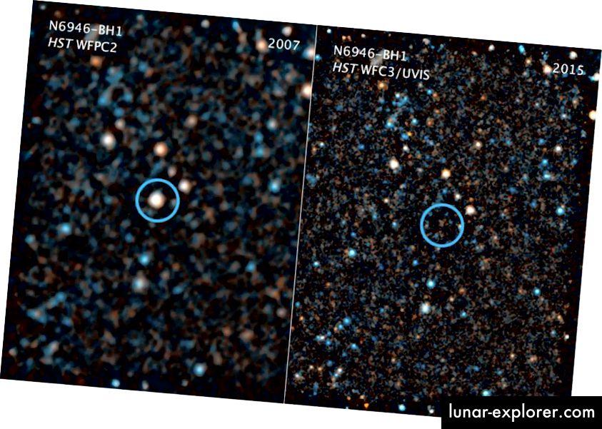 A Hubble látható / IR közeli képein egy hatalmas csillag látható, amely a Nap tömegének kb. 25-szerese és kiúszik a létezésből, szupernóva vagy más magyarázat nélkül. A közvetlen összeomlás az egyetlen ésszerű jelölt magyarázat. (NASA / ESA / C. KOCHANEK (OSU))