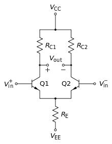 Schema circuitale di un amplificatore differenziale