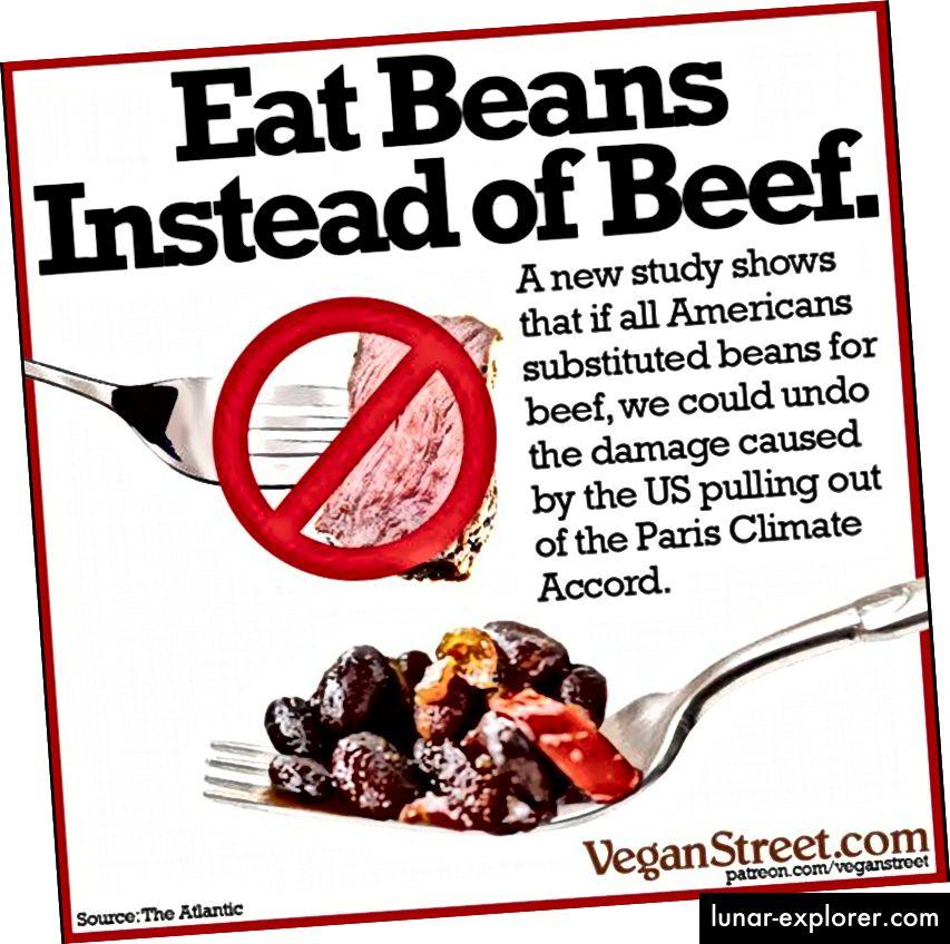 VeganStreet.com