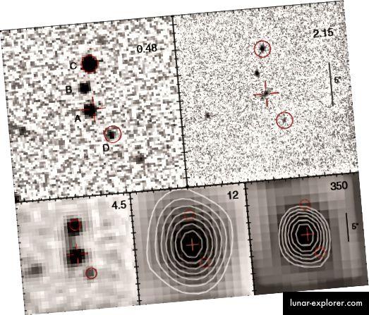 Figura 5, Eisenhardt et al. I quattro componenti di WISE 1814 + 3412 sono visibili, ma solo il componente A è veramente la galassia di origine di interesse.
