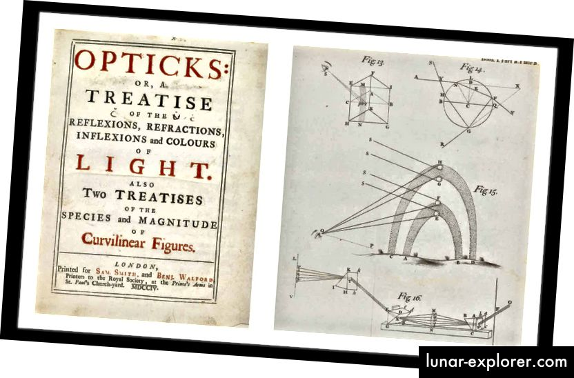 Isaac Newton Opticks