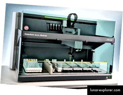 栄光に満ちたテカンの液体ハンドラー。上部は可動式液体ハンドラーアームです。ソース:https://www.biocompare.com/9991-Automated-MultiPurpose-Workstations/237026-Freedom-EVOreg-Clinical/