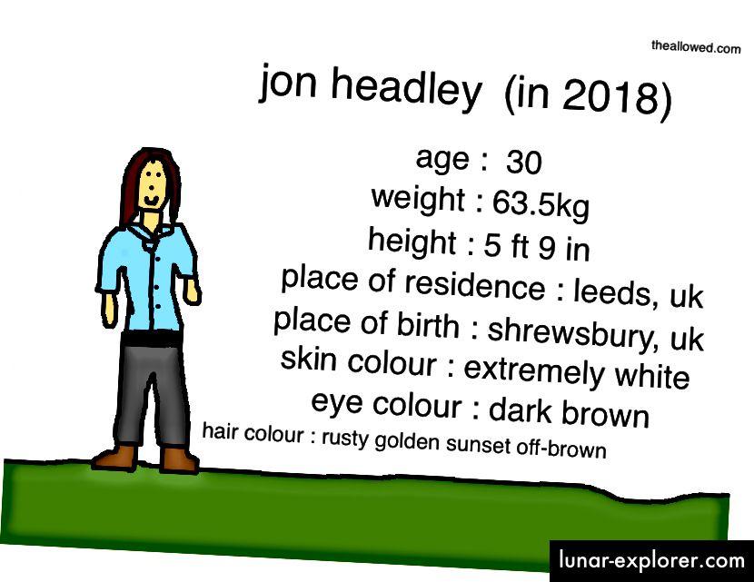 Fotografije Jon Headleyja prvi put su se pojavile na domeni