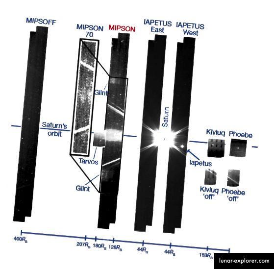 Фигура 1, Verbischer et al. 2009. Пръстенът на Фийби е най-добре видим в мозайката с надпис MIPSON, между радиуси от 128 до 180 Сатурн. Големите диагонални линии са само наблюдателни артефакти.