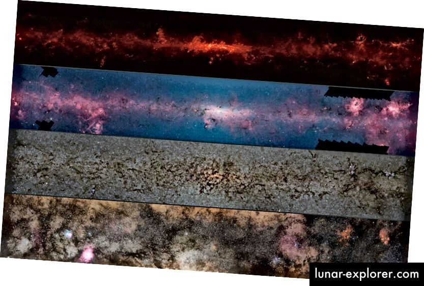 Tampilan empat-panel ini menunjukkan wilayah pusat Bima Sakti dalam empat panjang gelombang cahaya yang berbeda, dengan panjang gelombang (submillimeter) yang lebih panjang di bagian atas, melewati inframerah jauh-dan-dekat (2 dan 3) dan berakhir dengan tampilan cahaya tampak dari Bima Sakti. Perhatikan bahwa jalur debu dan bintang latar depan mengaburkan pusat dalam cahaya tampak, tetapi tidak begitu banyak dalam inframerah. (ESO / ATLASGAL CONSORTIUM / NASA / CONSORTIUM GLIMPSE / SURVEI VVV / ESA / PLANCK / D. MINNITI / S. PENJAMINAN PENJARA: IGNACIO TOLEDO, MARTIN KORNMESSER)