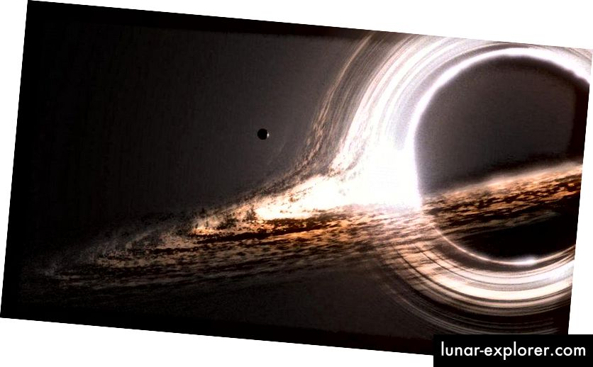 Lingkup foton dari lubang hitam