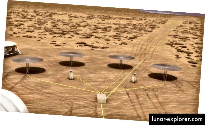 Umjetnička ilustracija kišobrana toplinskih radijatora četiri Kilopower nuklearna reaktora bacaju sjene na površinu Marsovca. Slika: NASA