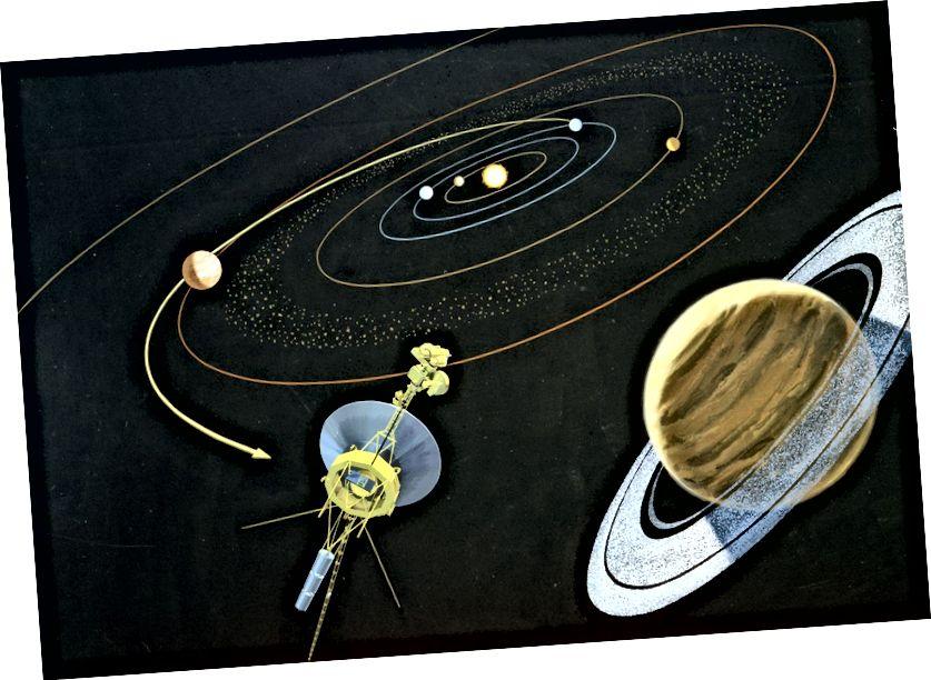 Eine künstlerische Darstellung des Voyager-Raumfahrzeugs, das sich dem Saturn nähert, unter Verwendung einer Schwerkraftunterstützung von Jupiter. Bildnachweis: NASA JPL