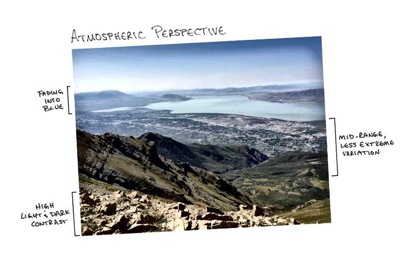 Атмосферната перспектива, гледана от седлото на Mt. Тимпаногос в Юта.