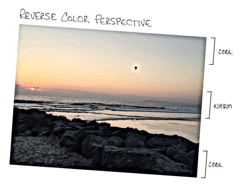 Membalikkan perspektif warna di Imperial Beach di California.