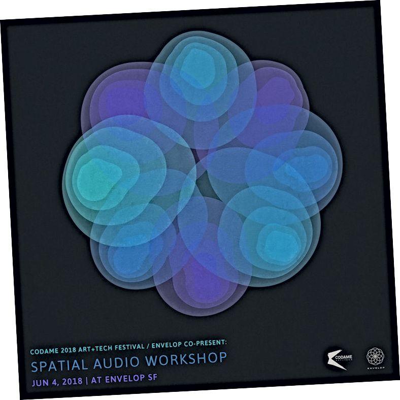 Workshop: Spatial Audio