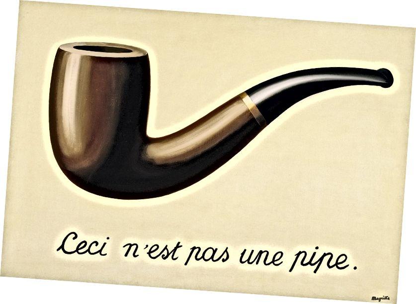 A képek árulása, René Magritte.