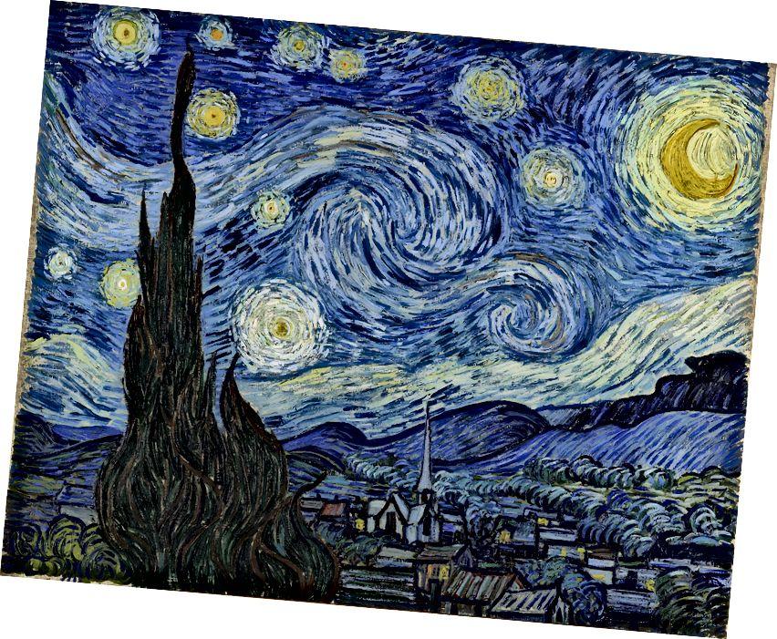 'Vincent Van Gogh'nin Ulduzlu Gecəsi', Mənbə: Wikimedia Commons