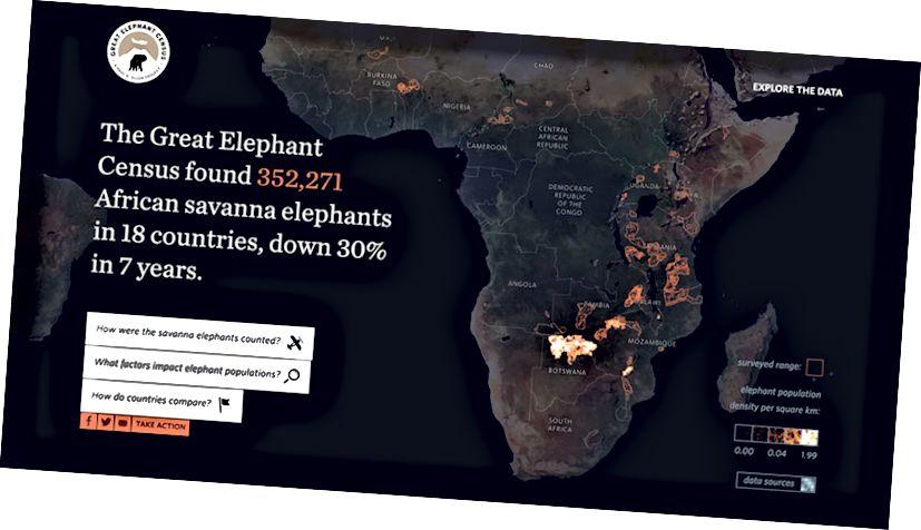 http://elephant-atlas.org