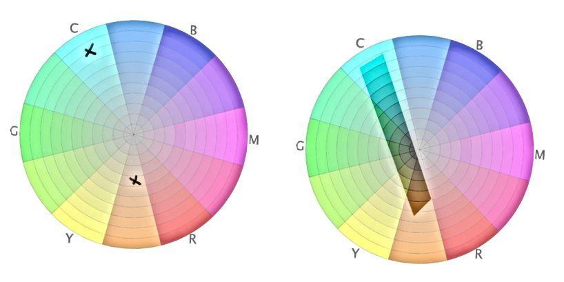 Ընտրելով երկու գույն:
