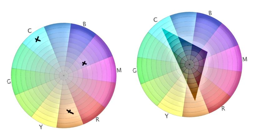 Ընտրելով երեք գույներ
