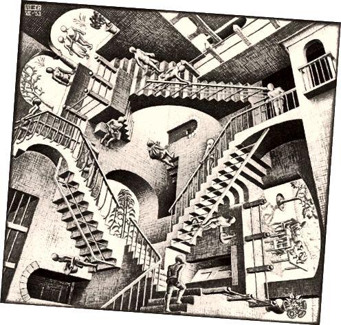 Նկար 6 MC Escher, Relativity, 1953, Lithograph, 29.4cm x 28.2cm: (Escher, 2017)