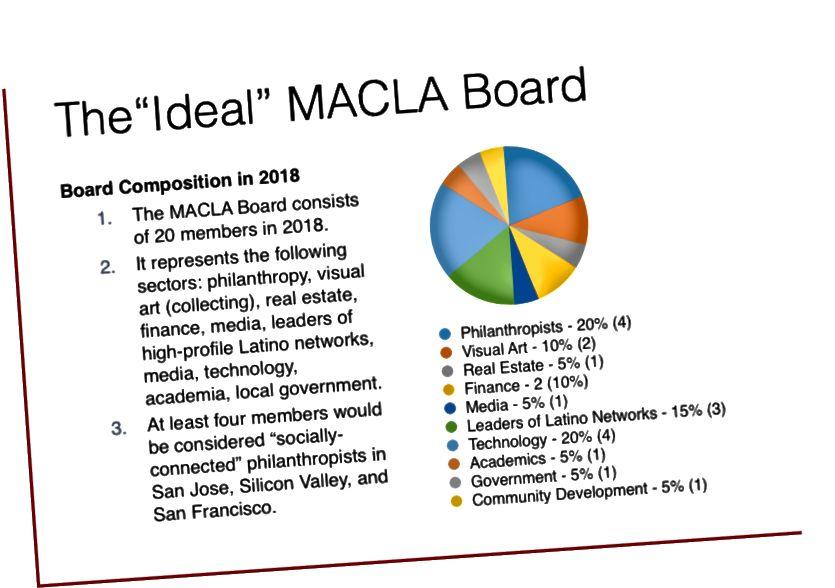 """""""Ideální"""" skluzavka na kompozici desek vyňatá z """"Ideální"""" prezentace charty MACLA."""