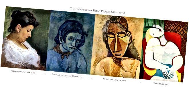 تطور عمل بيكاسو (مجلة الاستفسارات)