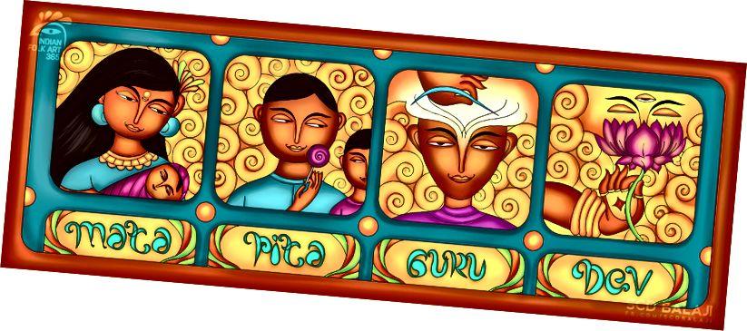 Současná Kerala nástěnná malba - ilustrace indického lidového umění © SCD Balaji ™