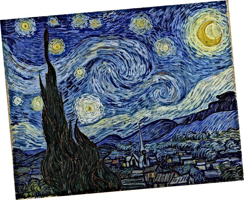Die Sternennacht von Vincent Van Gogh. Bildnachweis: https://en.wikipedia.org/wiki/The_Starry_Night