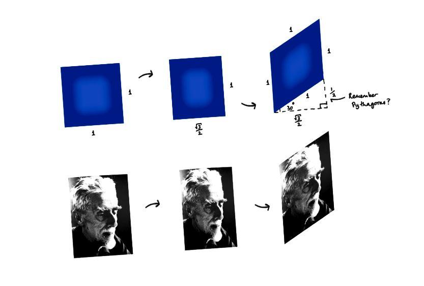 Membuat bidang isometrik, dan kemudian melakukan transformasi yang sama ke gambar MC Escher sendiri
