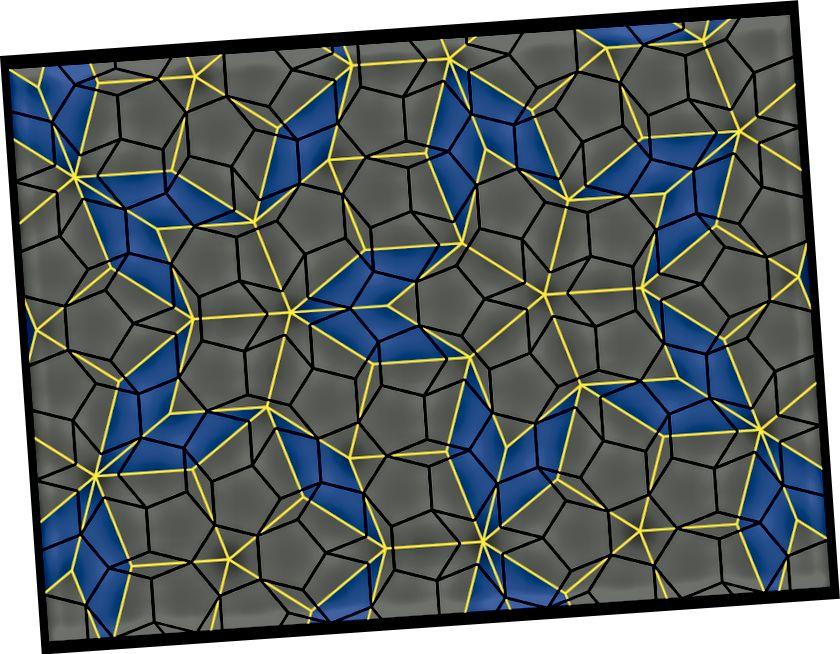 Ein Beispiel für Penrose Tiling. Bildquelle: Wikimedia.