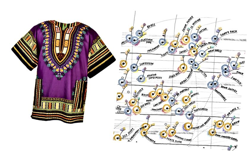 Գիտե՞ք արդյոք, որ դաշիկին Արևմտյան Աֆրիկայի ավանդական հագուստ չէ, փոխարենը 60-ականներին Նյու Յորքում առաջացած զանգվածային ժամանակակից հագուստ է: Highուցահանդեսի տեքստում նշվում է. «1967 թվականին ծնված քաղաքային երիտասարդ մասնագետներ Jեյսոն և Մաբել Բենինգը, կոշիկի դիզայներ Հովարդ Դևիսը և նրանց մի քանիսը, ովքեր սկսել են« Նոր ցեղատեսակի հագուստ »ապրանքանիշը Հարլեմում, դաշիկները տրամադրել են սարիթիկական ֆոն բնական Աֆրոյի համար և բռունցքներով բարձրացրեց Սև ուժի շարժումը 1960-ականներին և 1970-ականների սկզբին: Բենինգը և Դեյվիսը իրենց առաքելությունը համարեցին «բարձրացնել սևամորթը ՝ աշխատելով տնտեսական անկախության և հպարտություն զարգացնել նրա ժառանգության մեջ:
