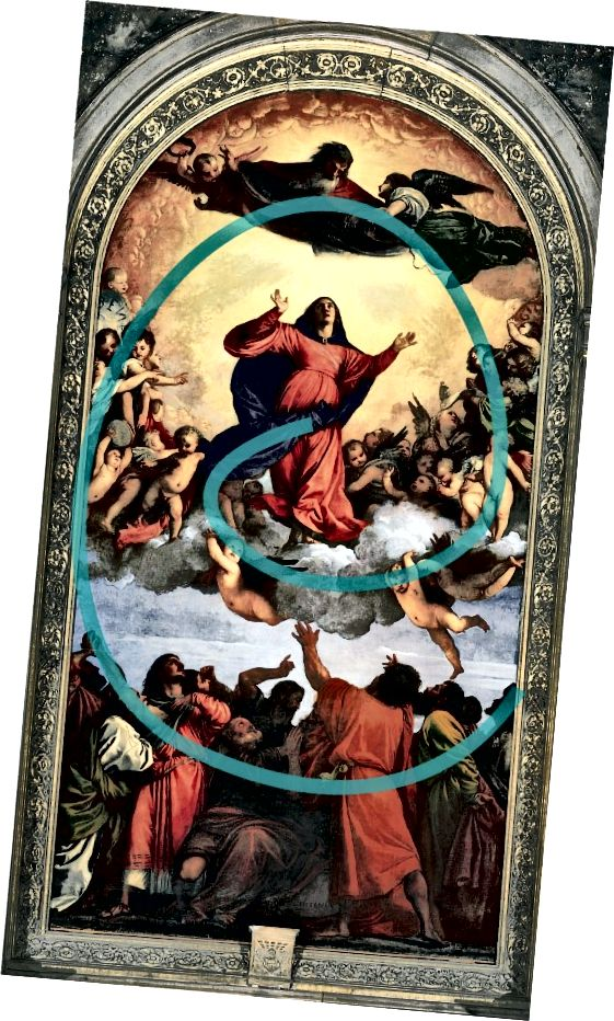 """Триъгълни и спирални композиции (по-горе). """"Успение на Богородица"""" от Тициан, 1516–18, чрез Wikimedia Commons, модифициран от автора"""