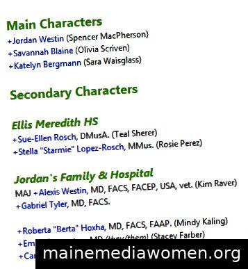 Meine Hauptfiguren (bisher) und ihre Schauspieler.