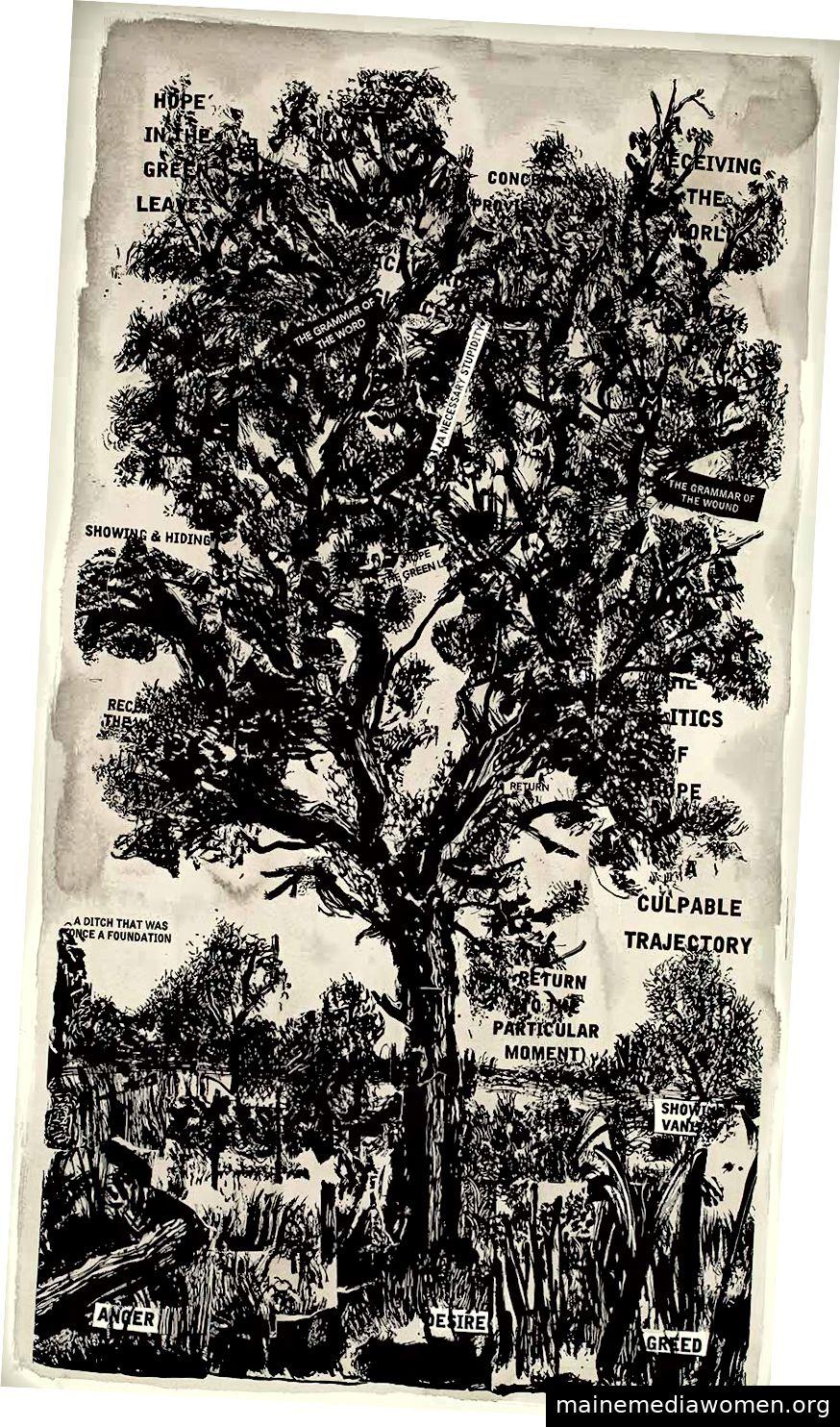 William Kentridge, HOFFNUNG IN DEN GRÜNEN BLÄTTERN, 2013 Linolschnitt auf Hahnemühle