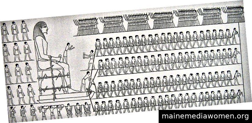 Quelle - Ein populärer Bericht der alten Ägypter, Sir John Gardner Wilkinson (1854)